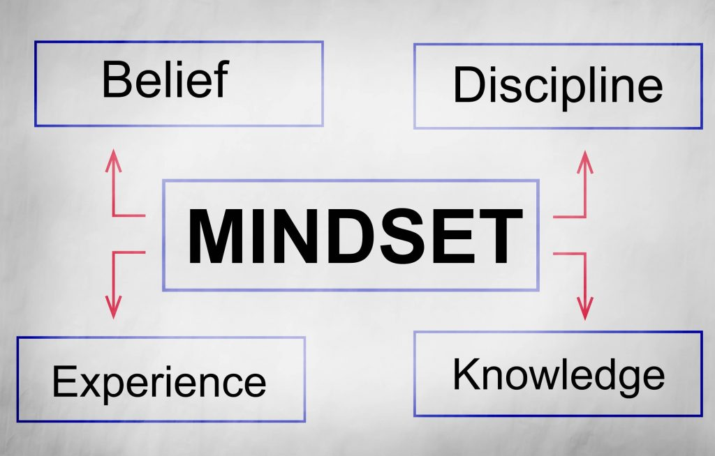 Change Your Mindset And Reduce Anxiety