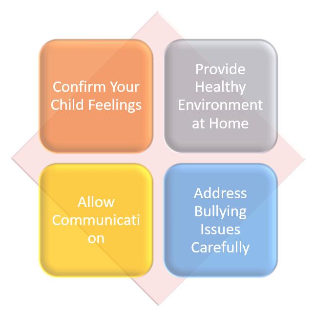 Preventing Depression in Children