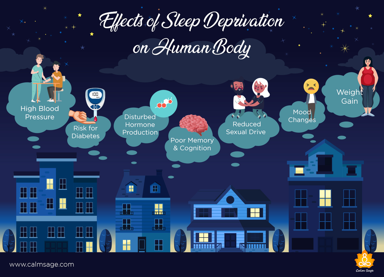 Understanding The Role Of Sleep On Your Health