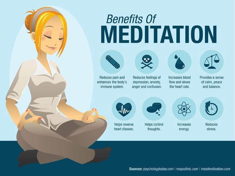 What are the Benefits of Mindfulness