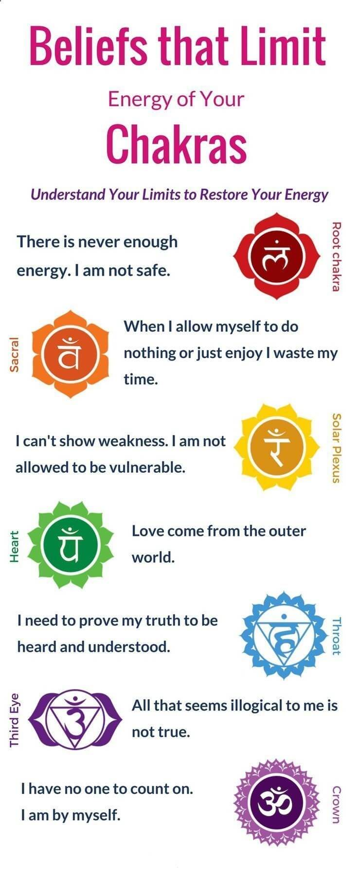 beliefs that limit energy of your chakras