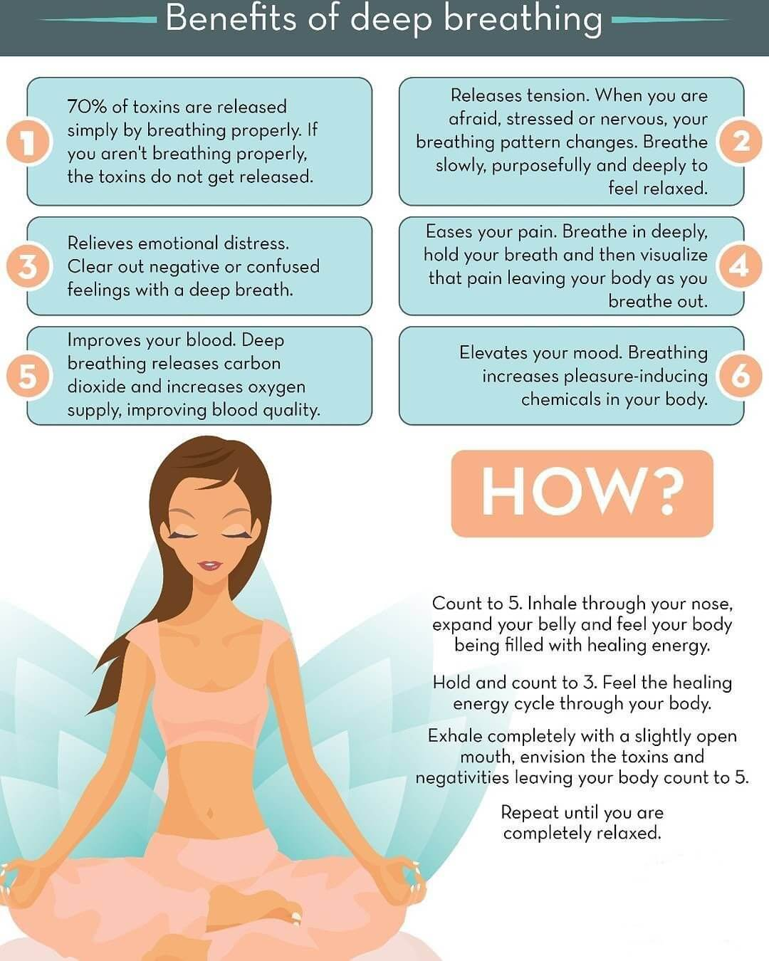List of benefits of deep breathing