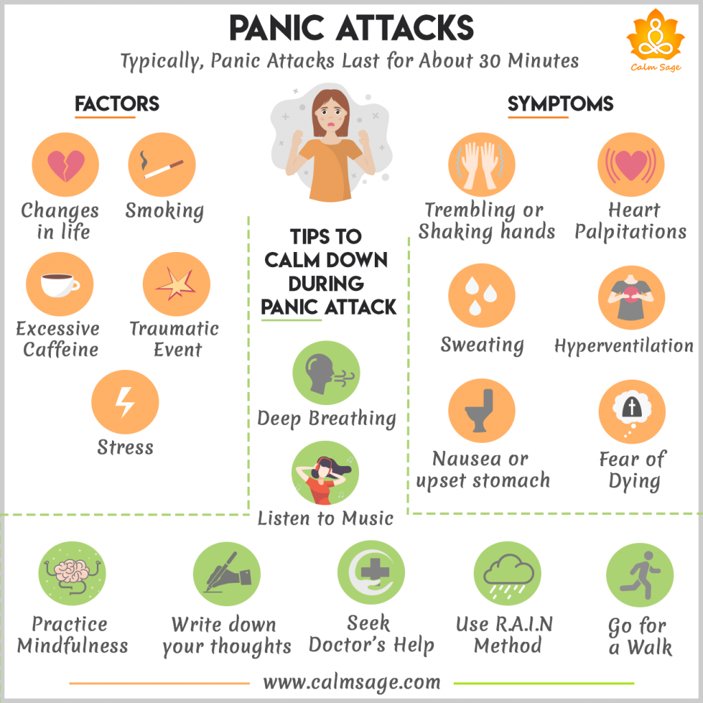 Panic Attack Signs and Symptoms