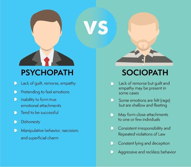 Psychopath-vs-Sociopath Chart