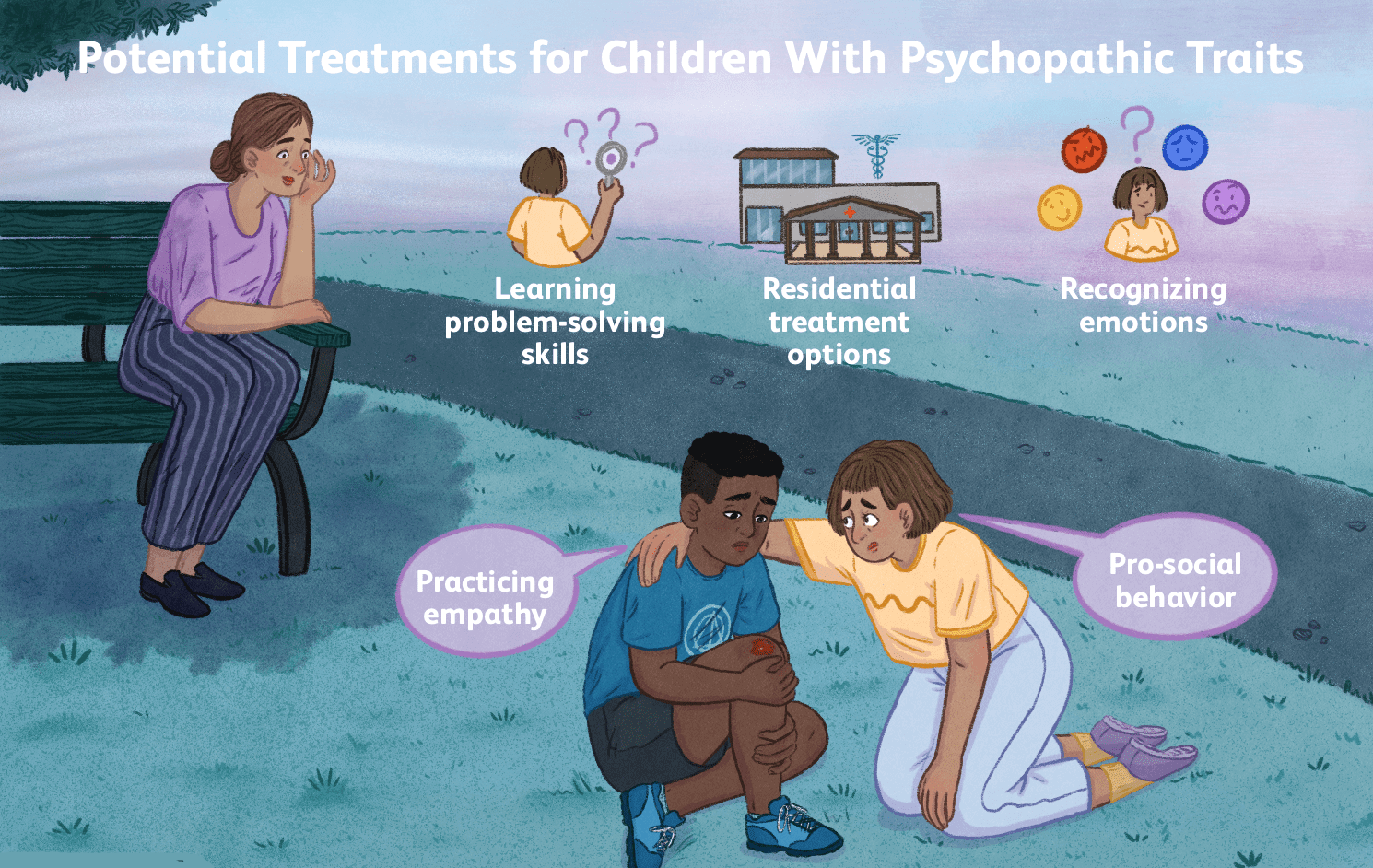 List of Treatment for psychopath Child