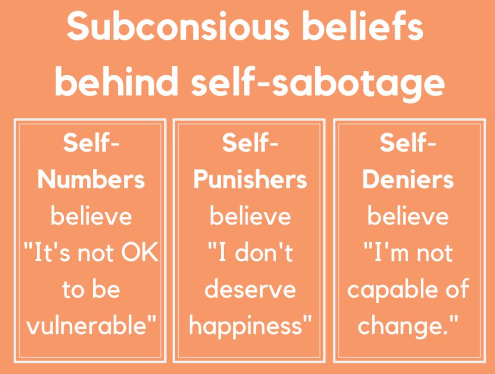 subconsious beliefs behind sabotaging