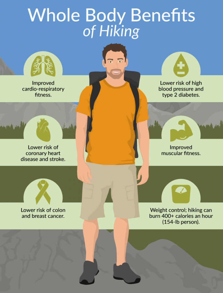 whole-body-benefits-of-hiking