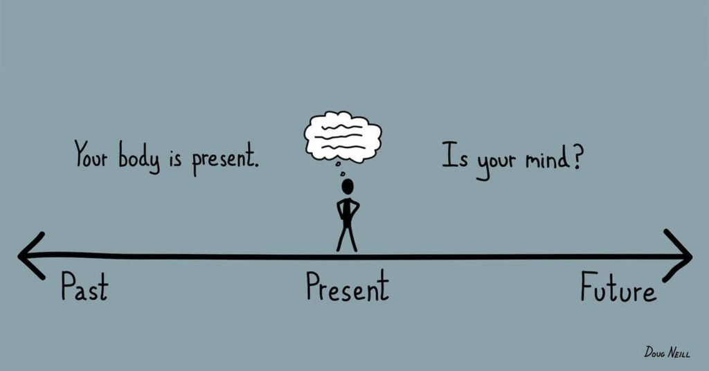 Benefits Of Practicing Mindfulness Breathing Exercises