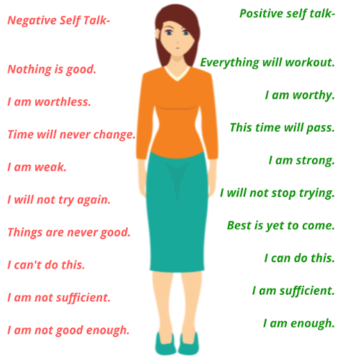 Effects Of Positive Self Talk