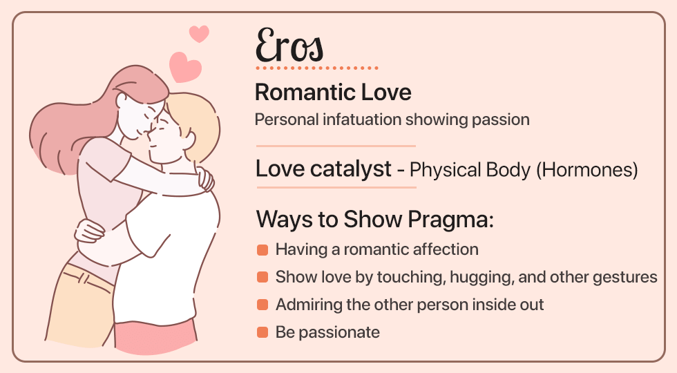 Eros- Romantic Love