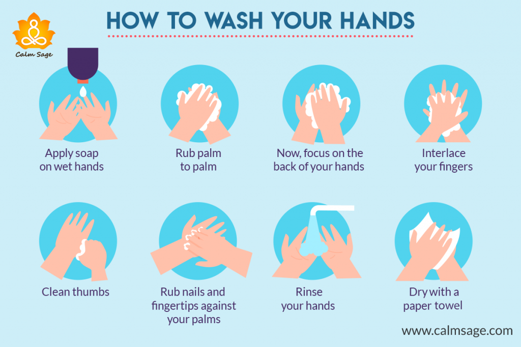 How-to-wash-your-hands