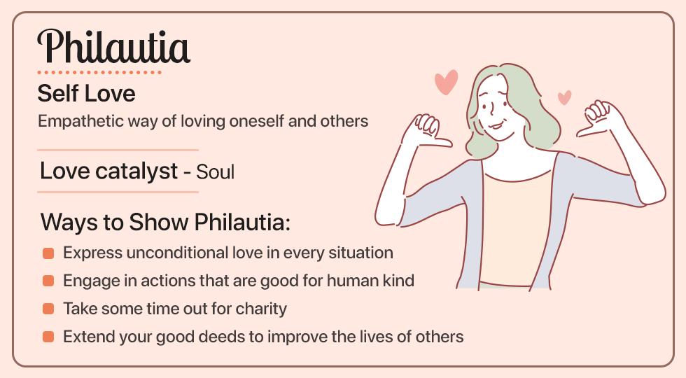 Philautia- Self Love