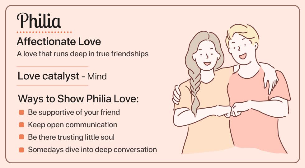 Love philia of eros types agape What is