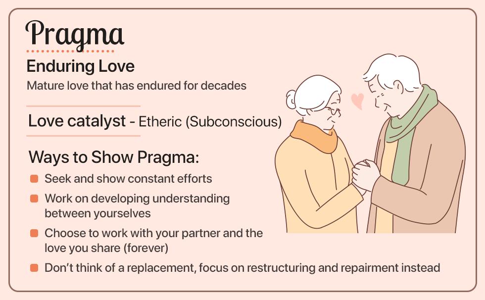 Pragma- Enduring Love