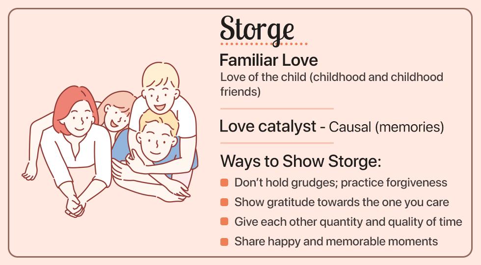 Storge- Familiar Love