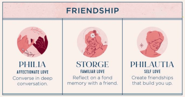 friendship - types of love