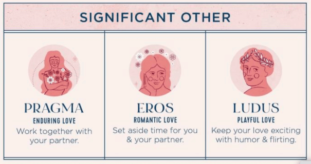 significant others types of relationship