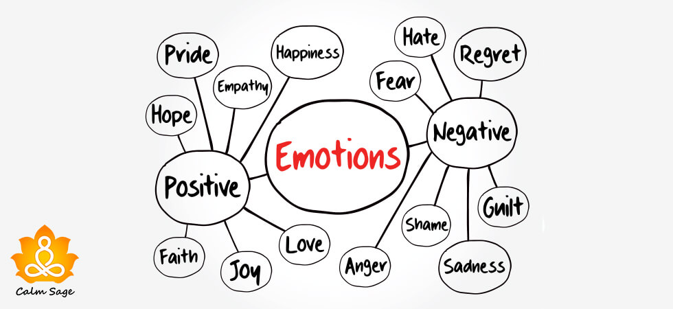 Unlearn to Suppress your emotions It's okay to not be okay