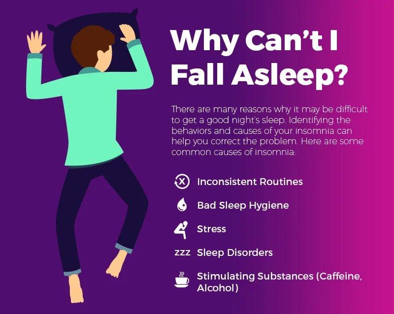 Why-Cant-i-fall-asleep