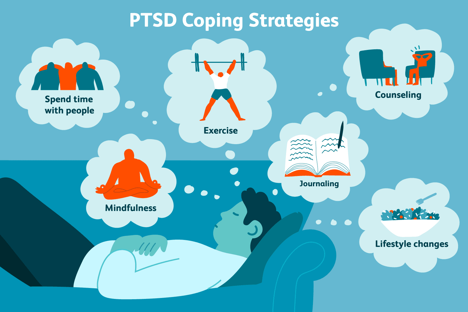 list of coping-with-ptsd nightmares