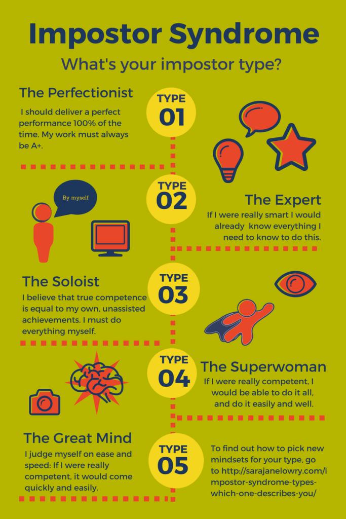 Inpostor-Syndrome-Types