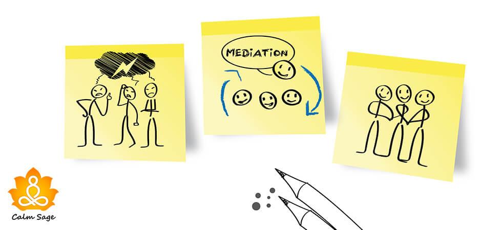 Maladaptive & Adaptive Coping Skill