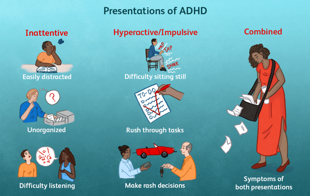adhd-overview