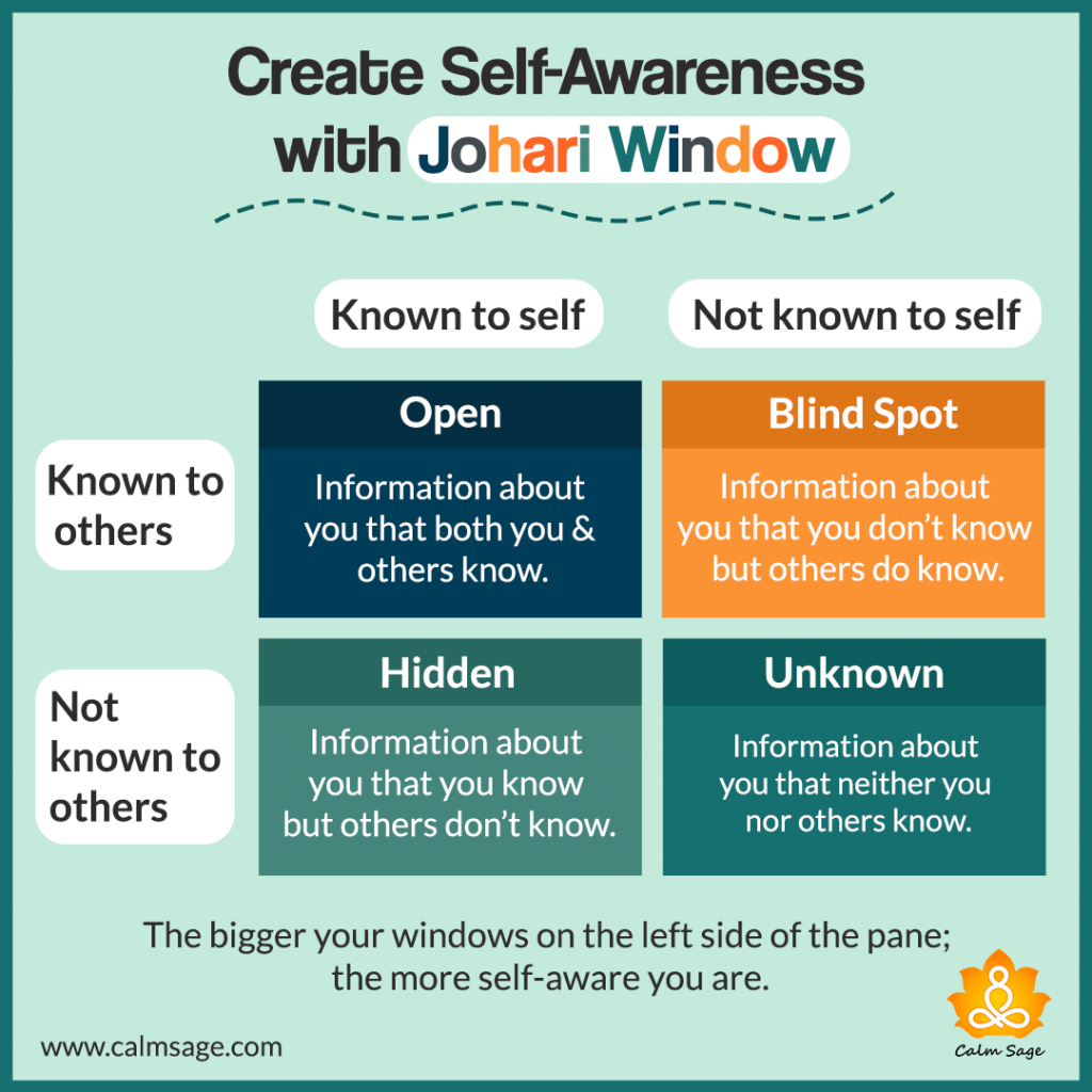 self-awareness through the johari window