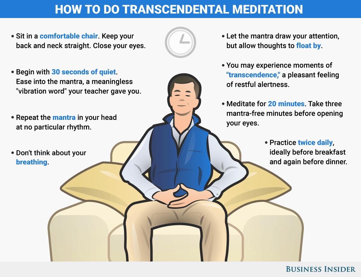 Practice Transcendental Meditation