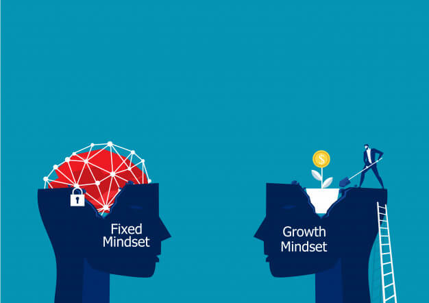 how Growth Mindset and Fixed Mindset works