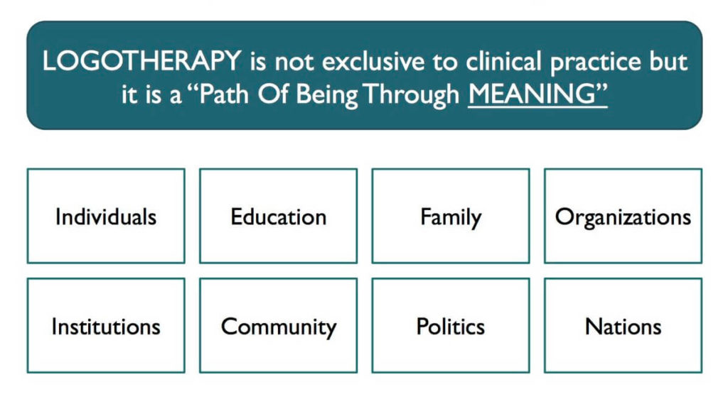 what is logotherapy meaning