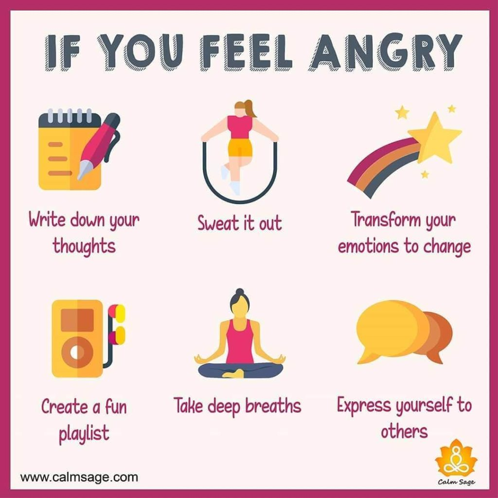 what to do to control anger