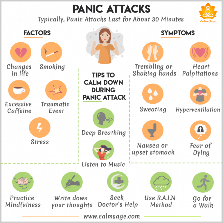 Facts About Panic Attacks