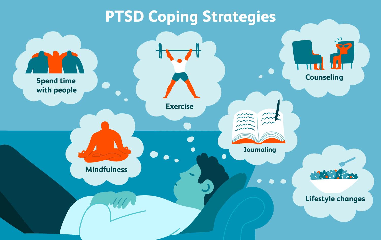 PSTD coping