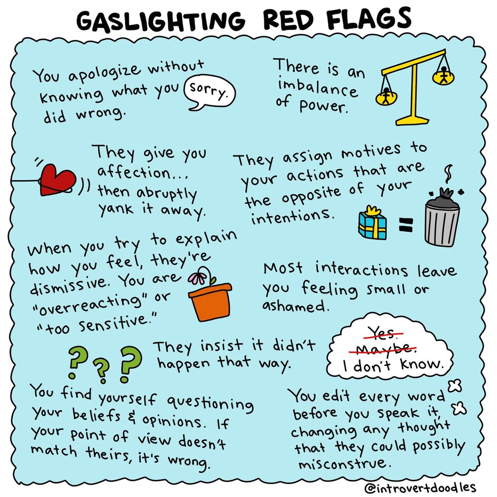 Warning Signs To You Must Look To Detect Gaslighting