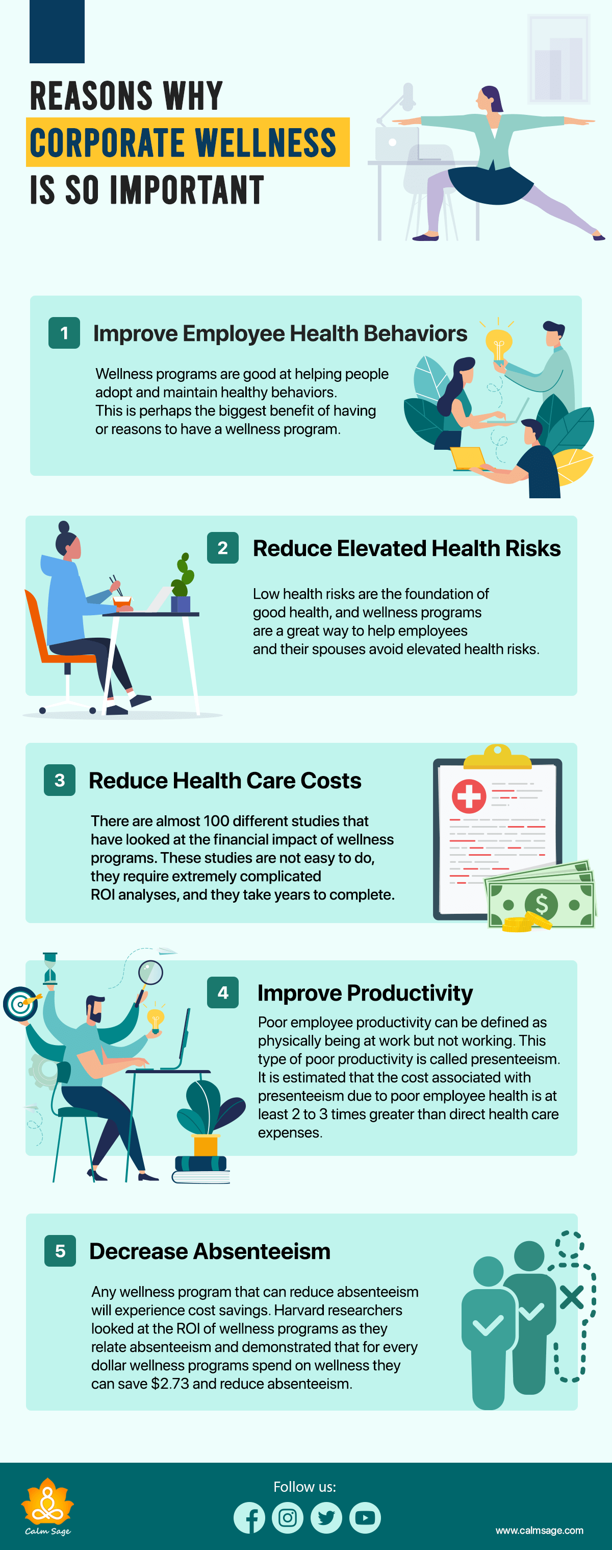 reasons why corporate wellness is important