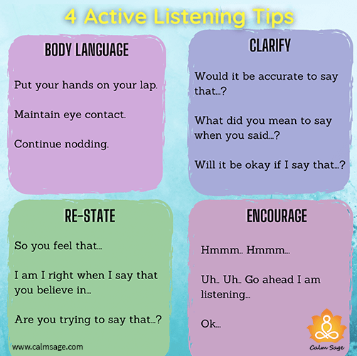 4 Important Areas of Active Listening
