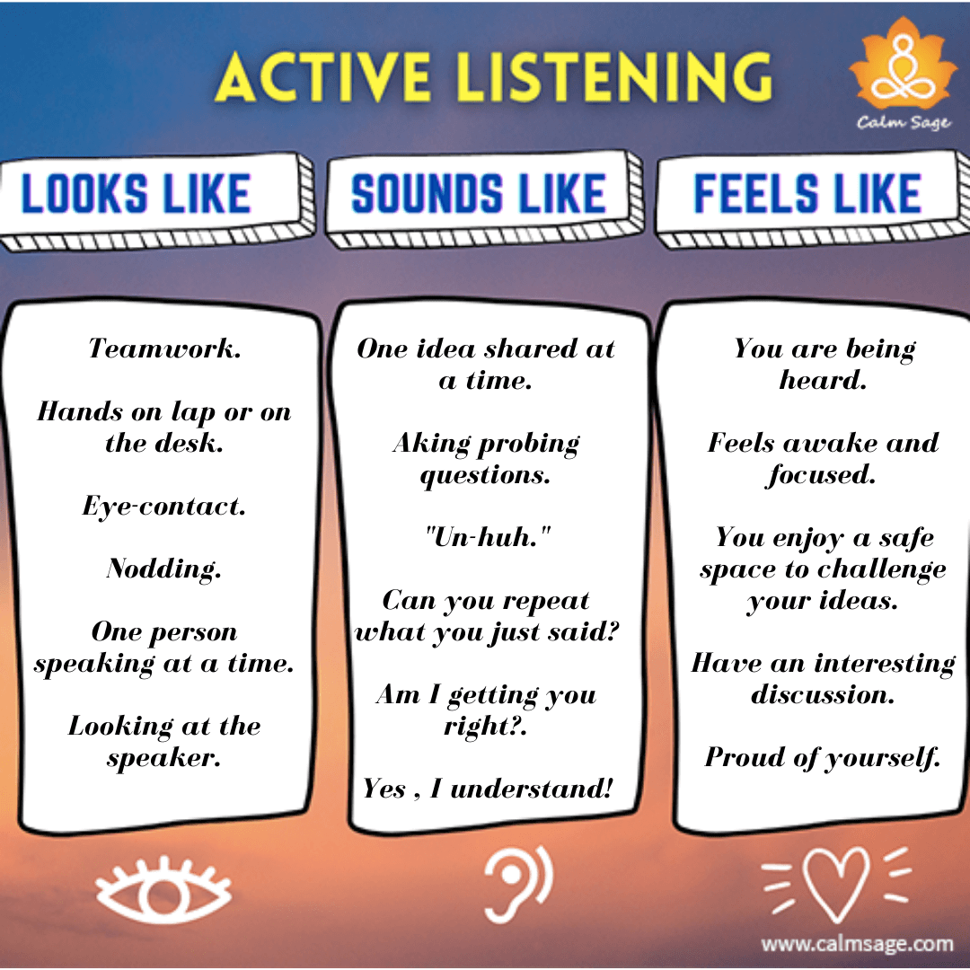 Active Listening Looks, Sounds, And Feel Like