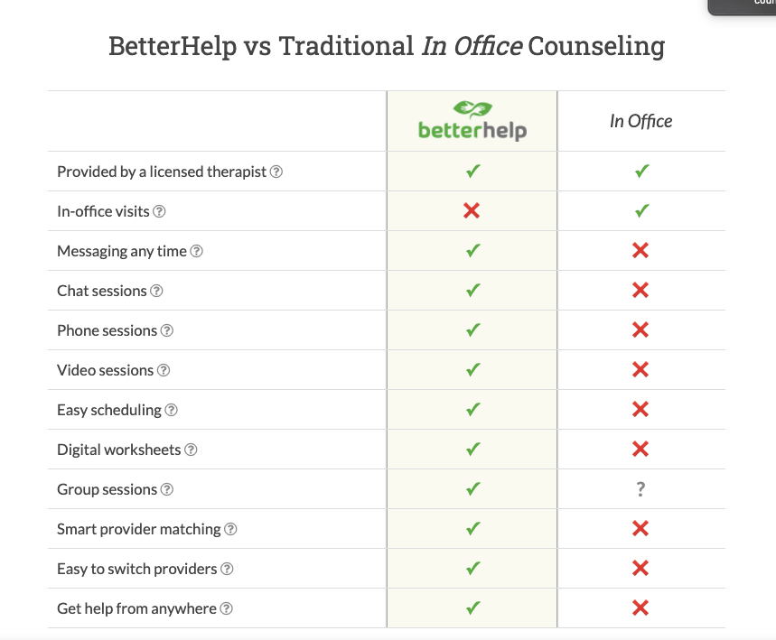 betterhelp vs traditional in personal therapy