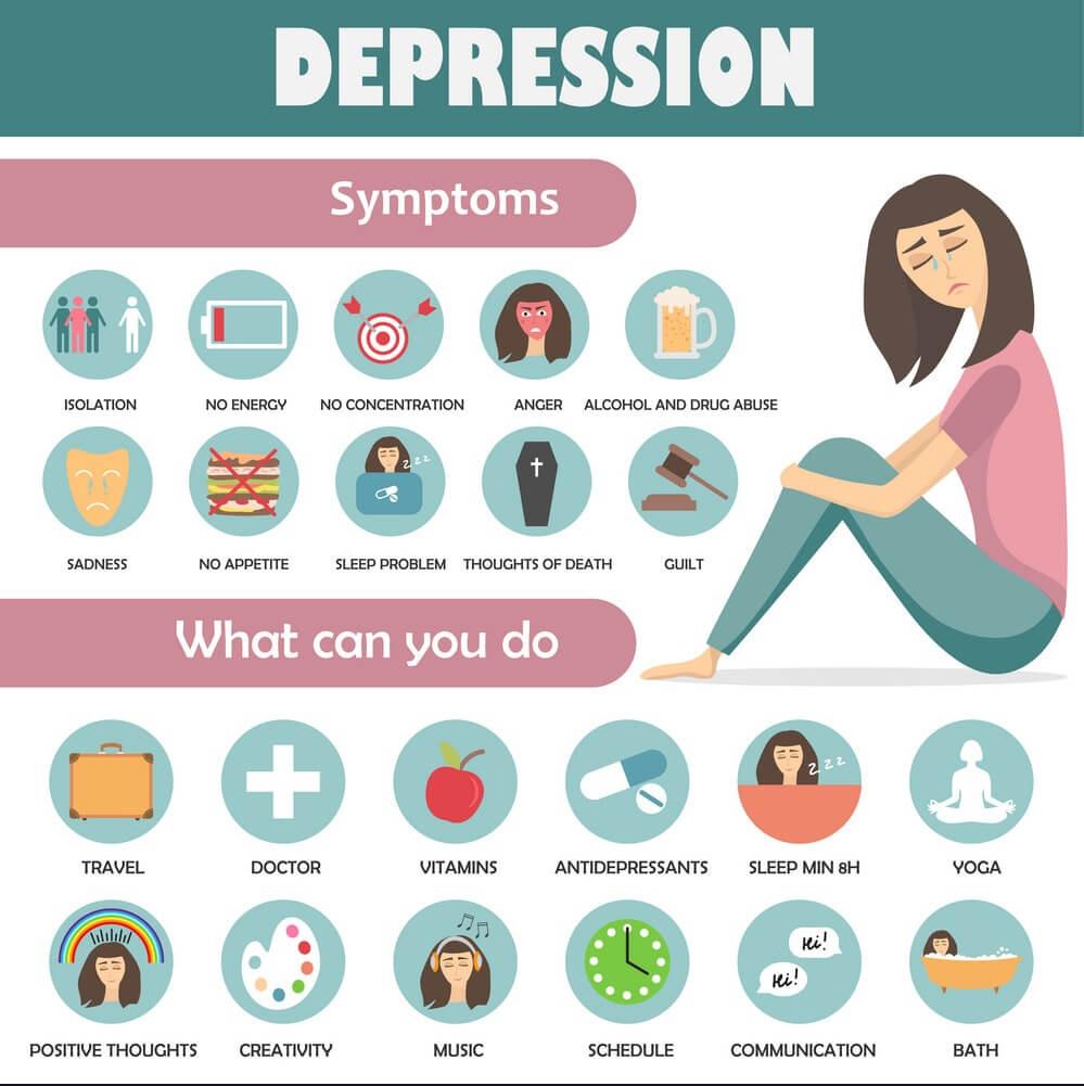 depression-symptoms-and-treatment