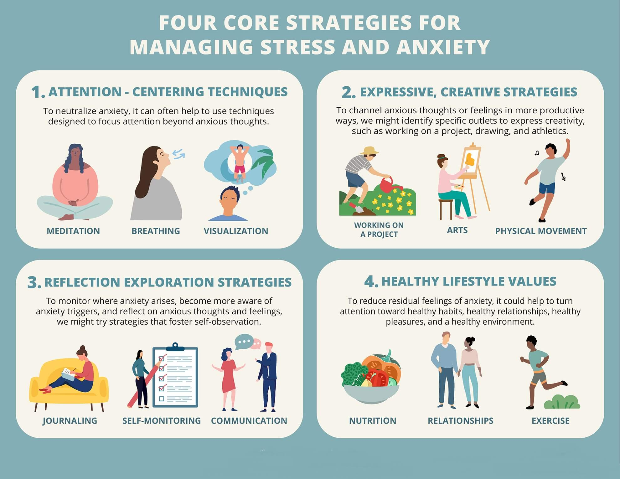 strategies-for-managing-anxiety