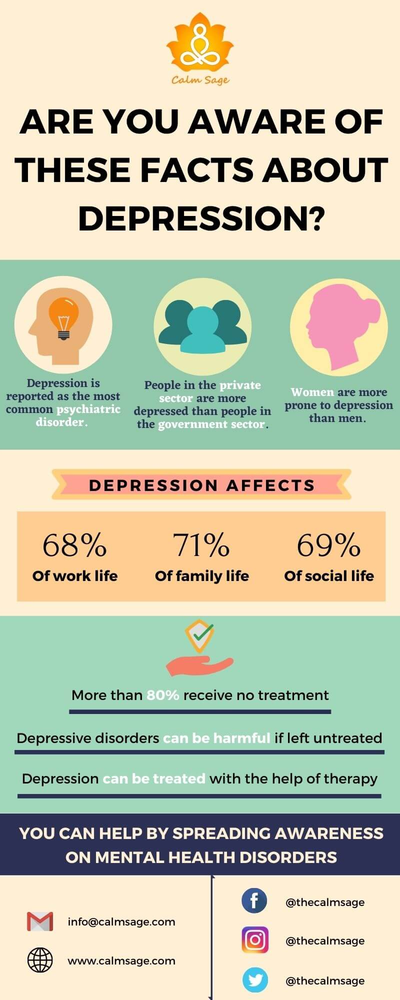 Facts About Depression You Should Know