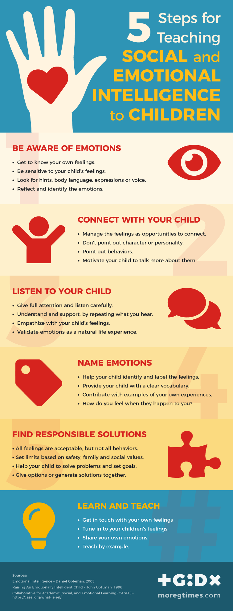 How To Deal With Emotional Child
