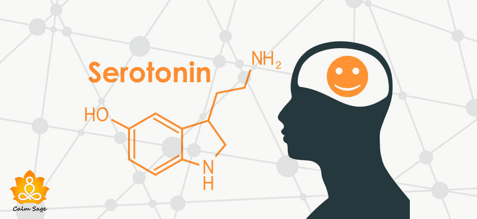Serotonin-deficiency