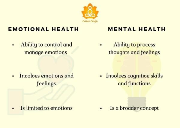 Emotional Health Vs Mental Health