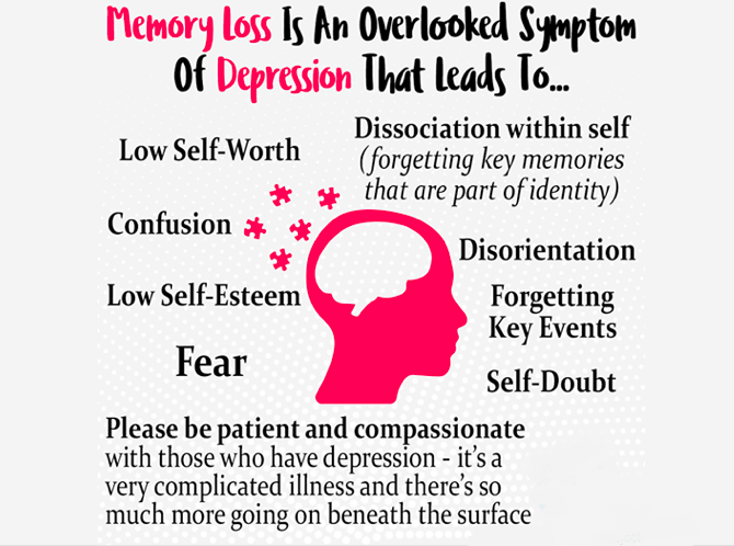 How To Diagnose Memory Loss