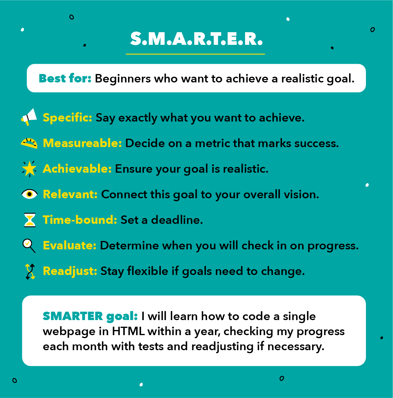 how-to-achieve-your-goals_SMARTER