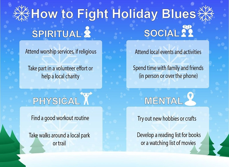 how to fight holiday blues