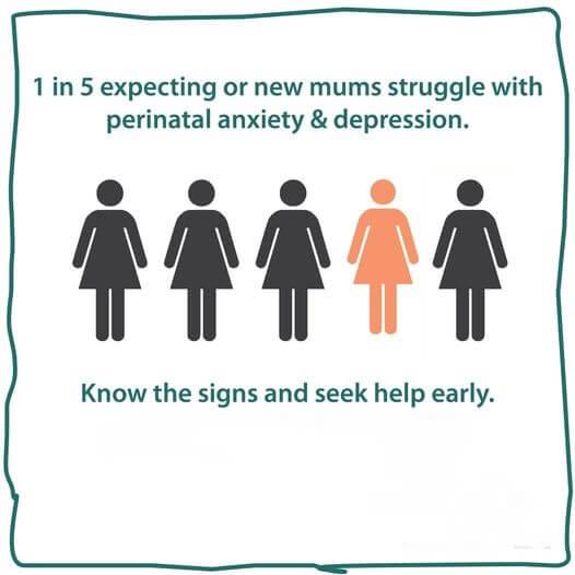 perinatal depression statistics