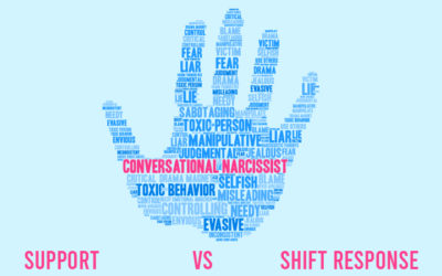Support vs shift response